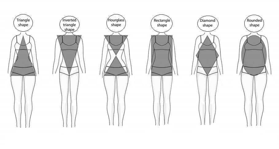 Body types for wedding dresses
