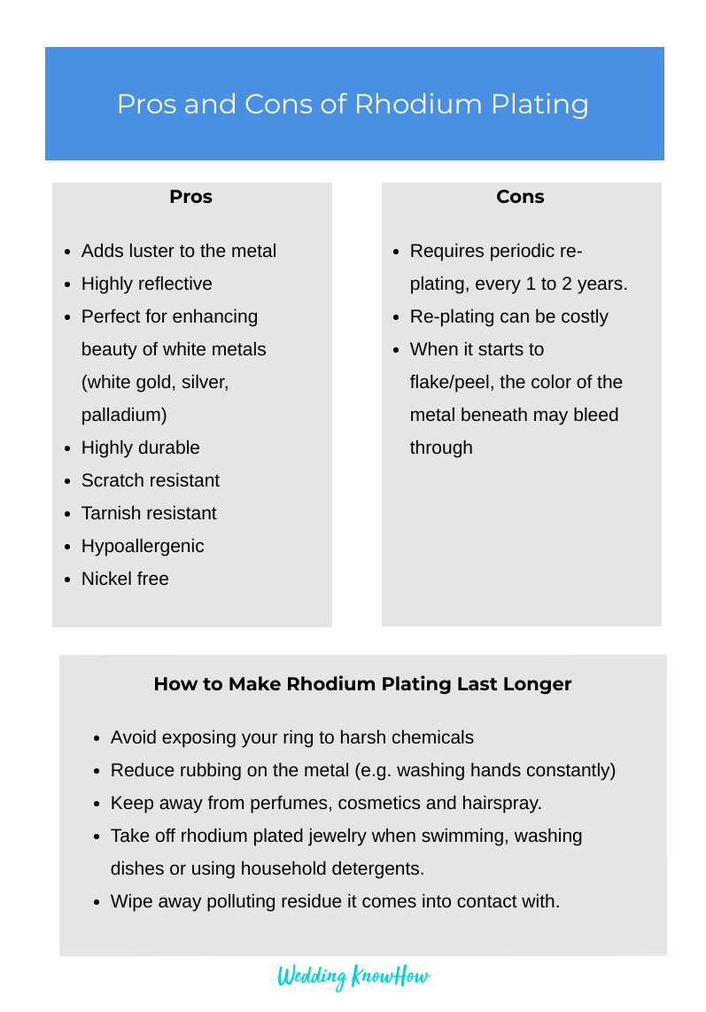 Rhodium plating pros and cons