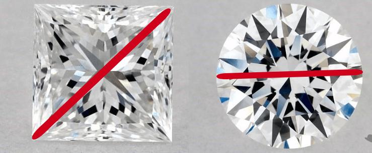 round vs princess cut diamond size comparison side by side