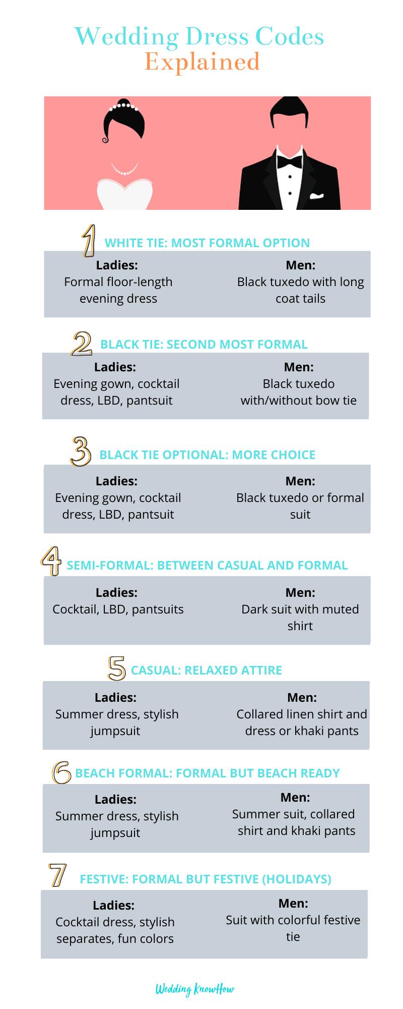 Wedding dress codes explained infographic