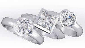 Bezel setting engagement ring guide