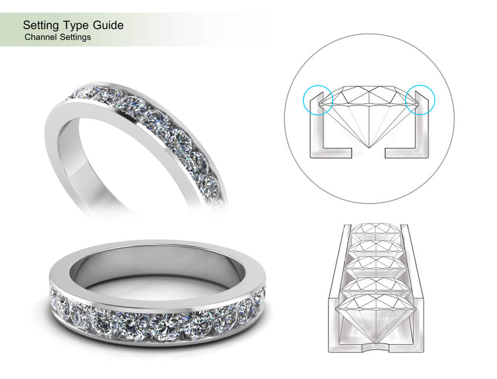 channel setting engagement ring cross section