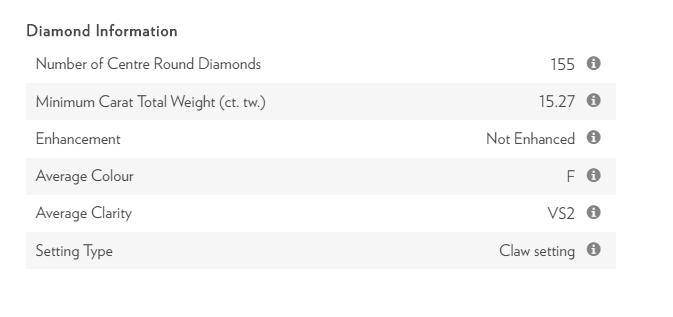 Diamond tennis necklace description