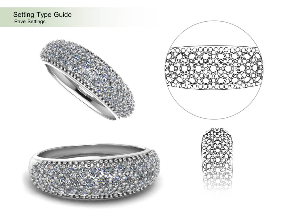 Pave setting ring guide