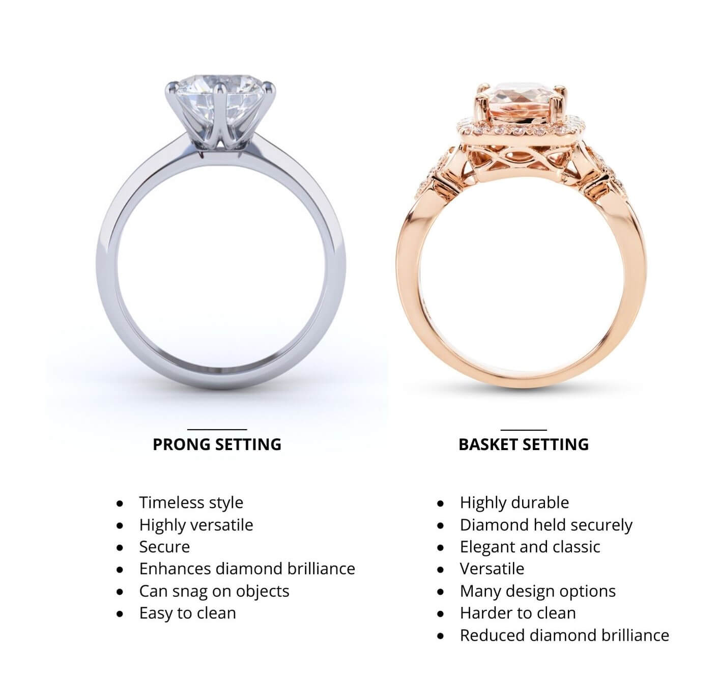 prong vs basket engagement ring side by sied