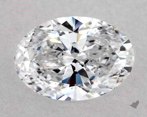 Diamond Oval Shape