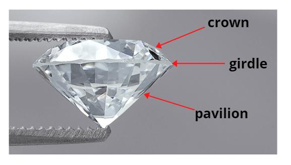 Where diamond girdle is