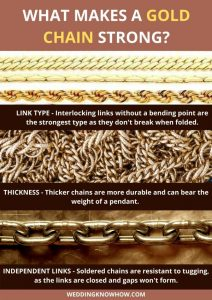 What makes a gold chain strong