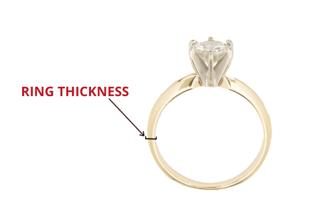 Ring thickness