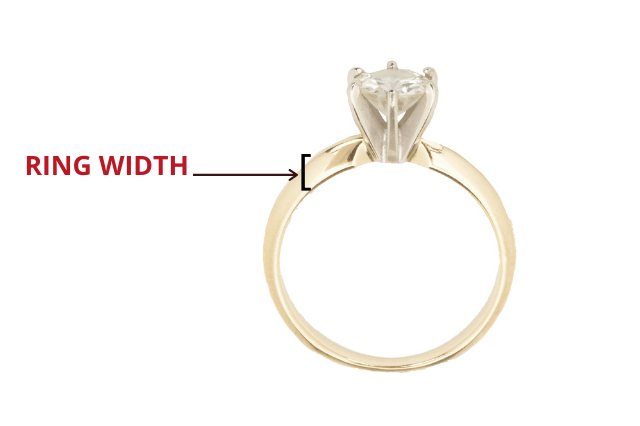 ring width